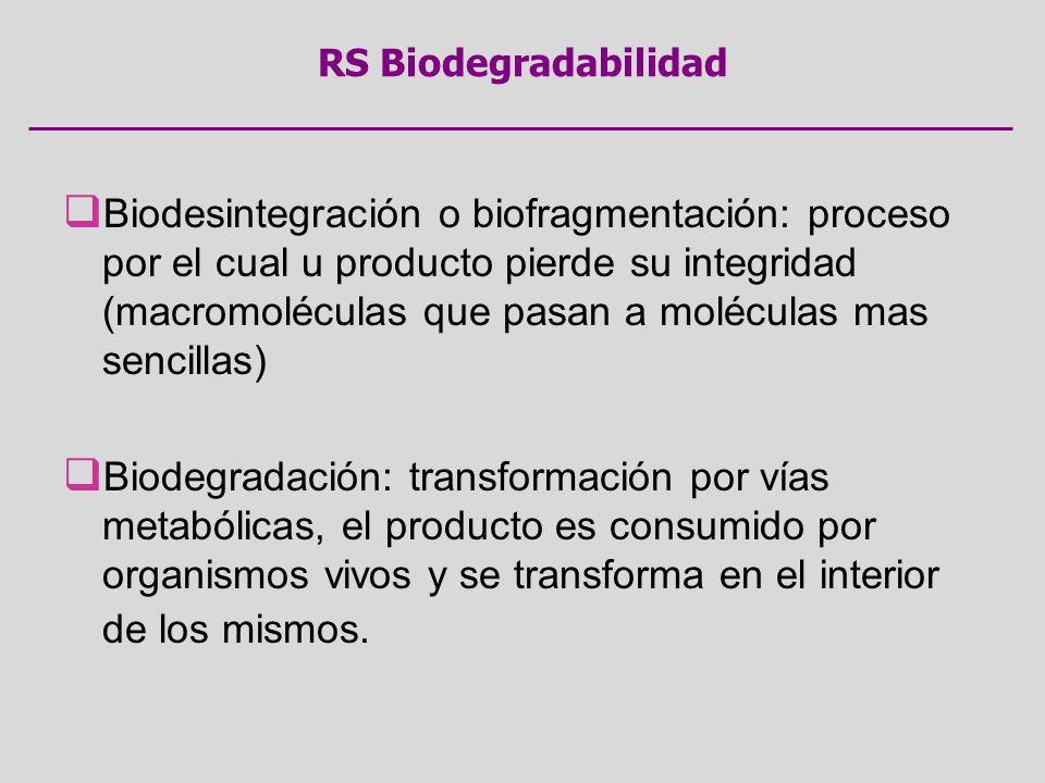 RS Biodegradabilidad