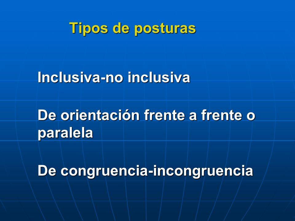 Tipos de posturas Inclusiva-no inclusiva. De orientación frente a frente o.
