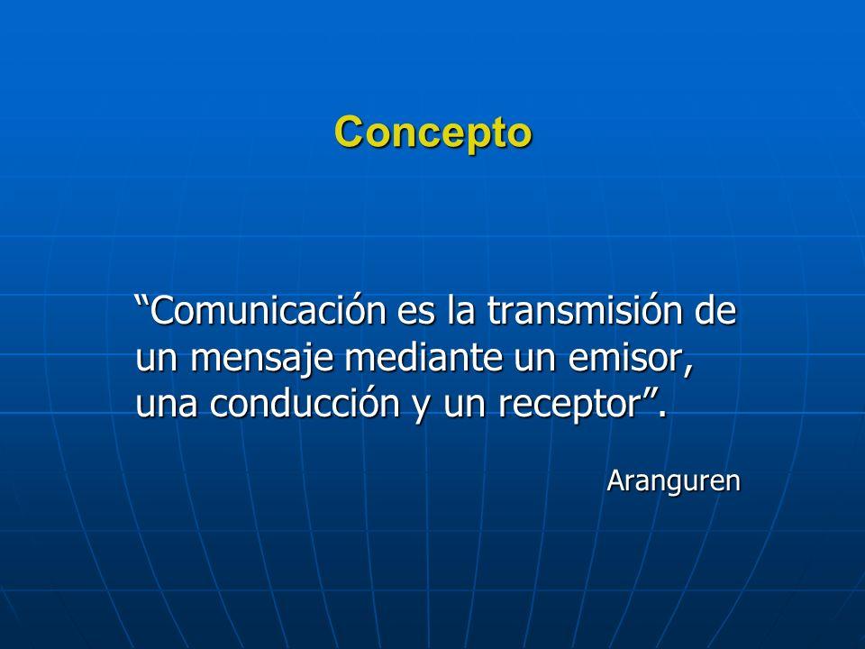 Concepto Comunicación es la transmisión de un mensaje mediante un emisor, una conducción y un receptor .