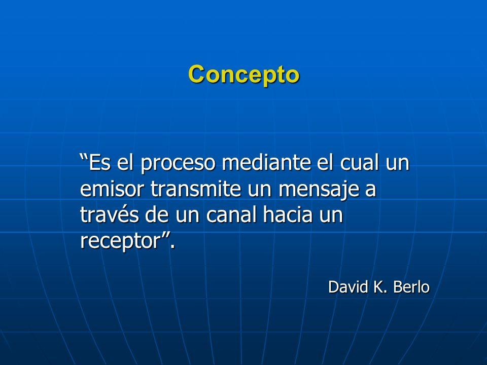 Concepto Es el proceso mediante el cual un emisor transmite un mensaje a través de un canal hacia un receptor .