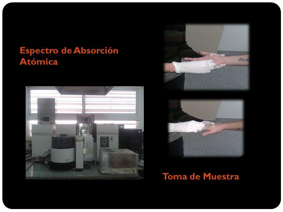 Espectro de Absorción Atómica