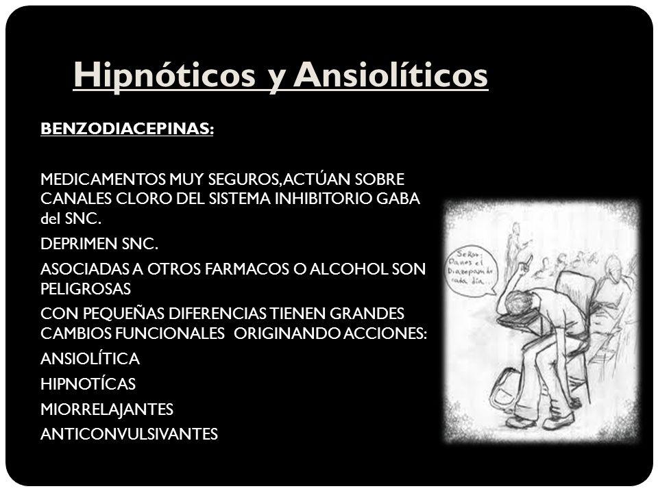 Hipnóticos y Ansiolíticos