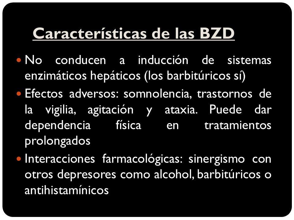 Características de las BZD