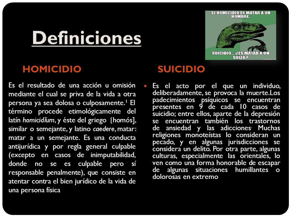 Definiciones HOMICIDIO SUICIDIO