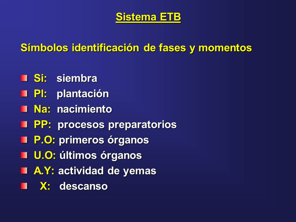 Sistema ETB Símbolos identificación de fases y momentos. Si: siembra. Pl: plantación. Na: nacimiento.