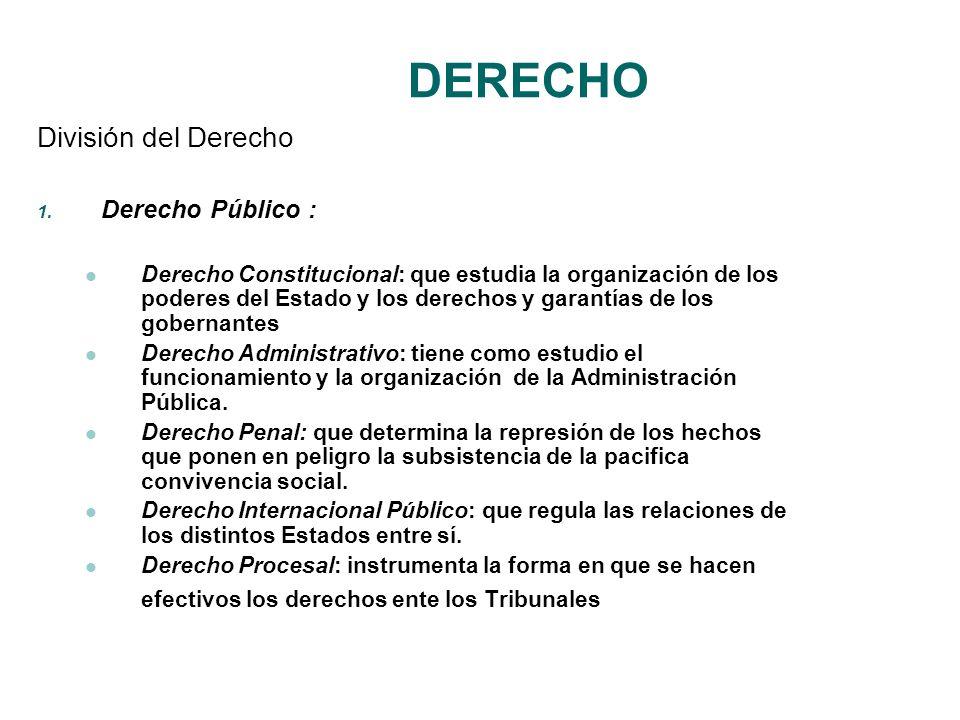 DERECHO División del Derecho Derecho Público :