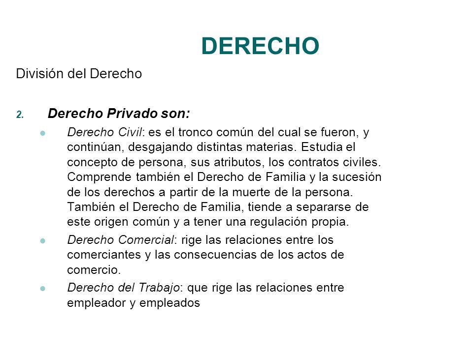 DERECHO División del Derecho Derecho Privado son: