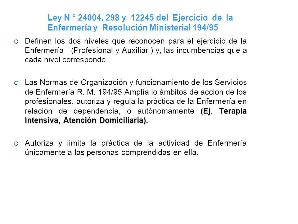 Ley N ° 24004, 298 y 12245 del Ejercicio de la Enfermería y Resolución Ministerial 194/95