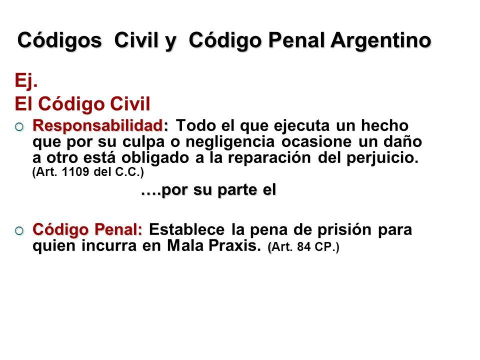 Códigos Civil y Código Penal Argentino