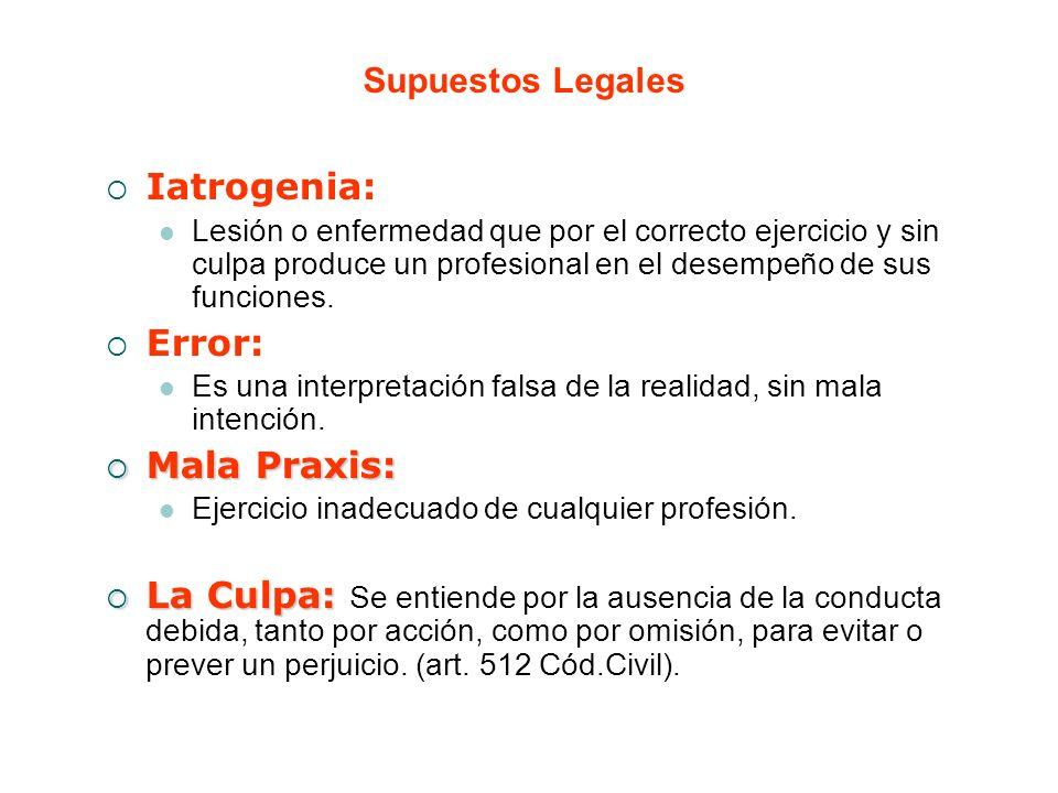 Iatrogenia: Error: Mala Praxis: