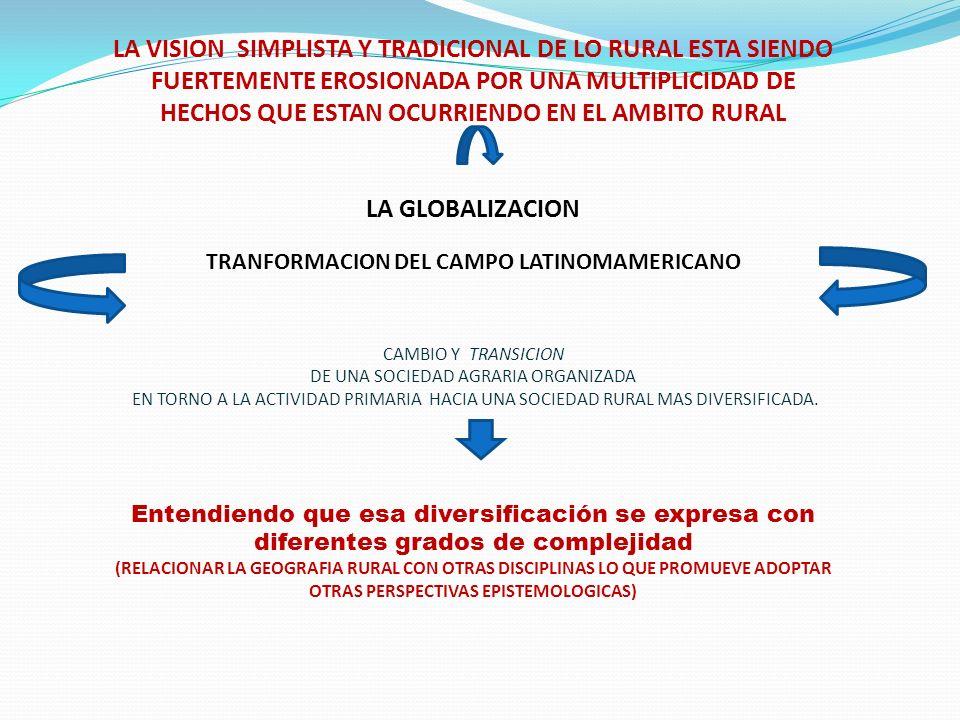 TRANFORMACION DEL CAMPO LATINOMAMERICANO