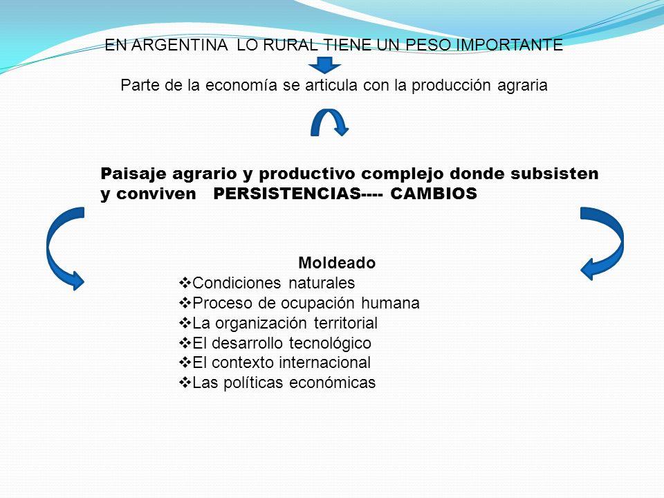 EN ARGENTINA LO RURAL TIENE UN PESO IMPORTANTE