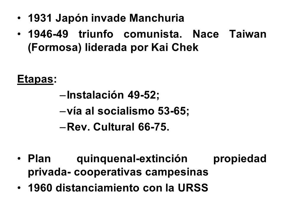 1931 Japón invade Manchuria