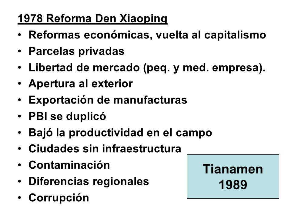 Tianamen 1989 1978 Reforma Den Xiaoping