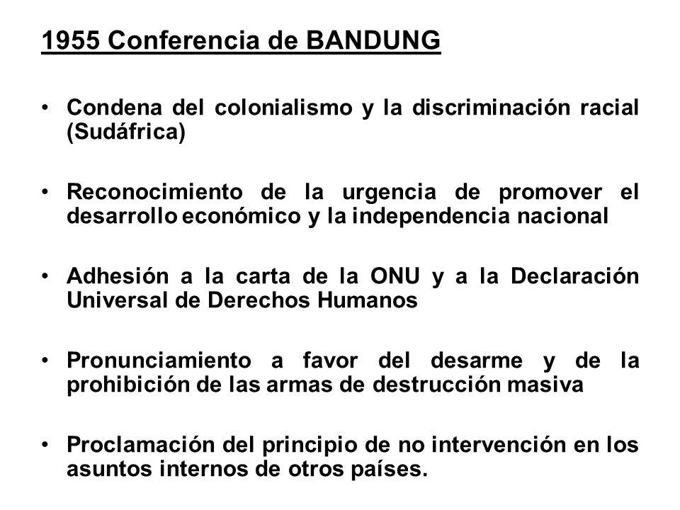 1955 Conferencia de BANDUNG