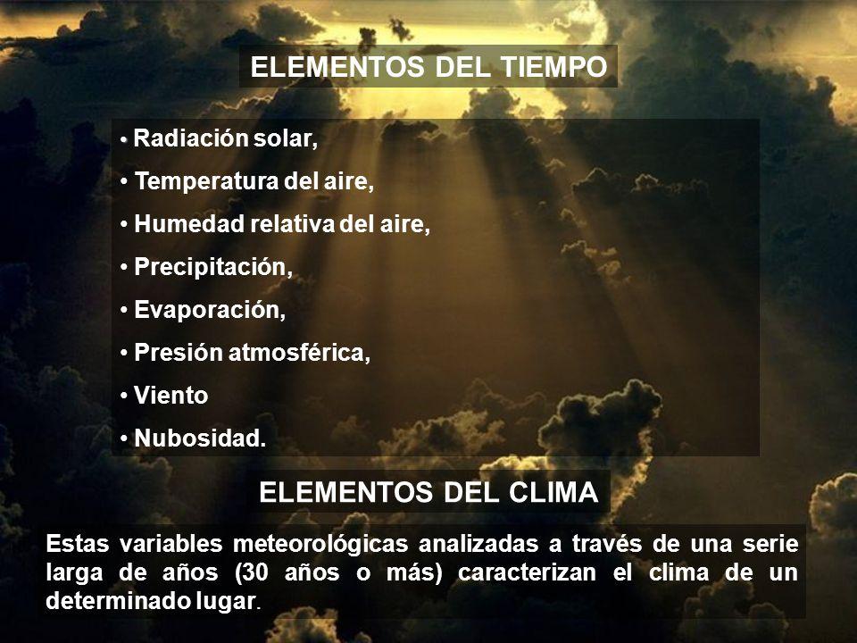 ELEMENTOS DEL TIEMPO ELEMENTOS DEL CLIMA