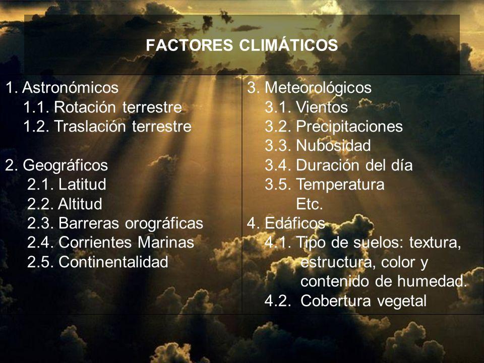 FACTORES CLIMÁTICOS 1. Astronómicos. 1.1. Rotación terrestre. 1.2. Traslación terrestre. 2. Geográficos.