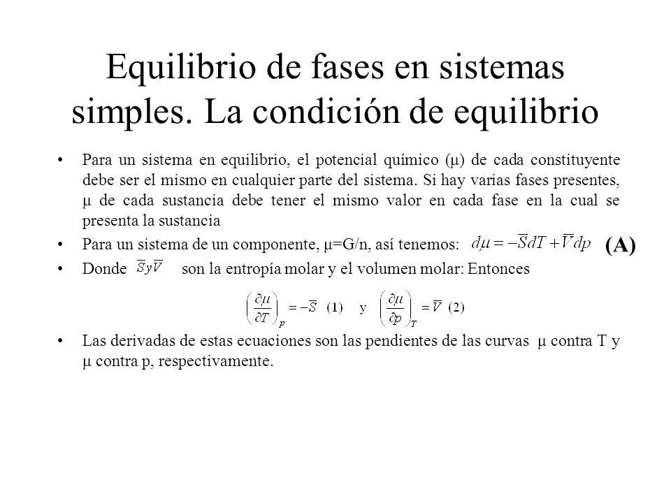 Equilibrio de fases en sistemas simples. La condición de equilibrio