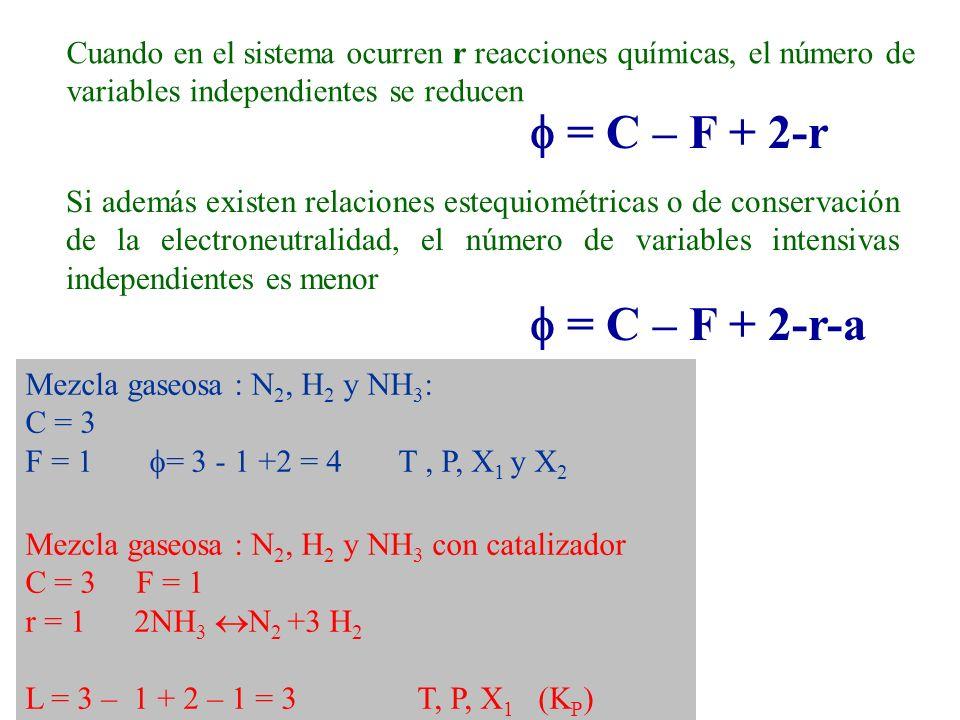 Cuando en el sistema ocurren r reacciones químicas, el número de variables independientes se reducen
