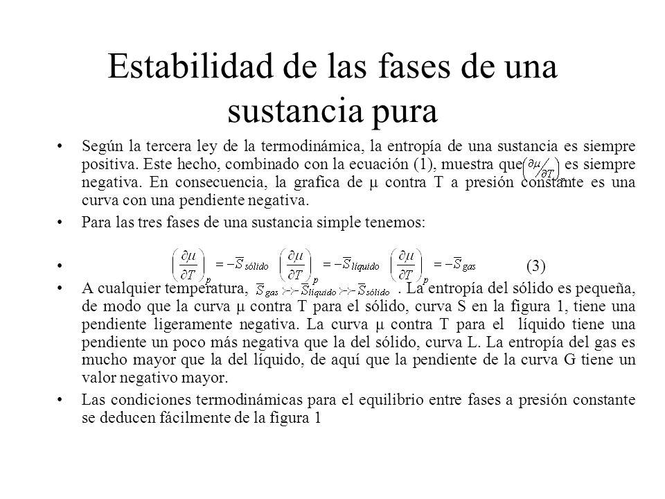 Estabilidad de las fases de una sustancia pura