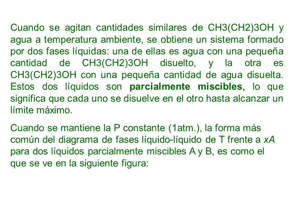 Cuando se agitan cantidades similares de CH3(CH2)3OH y agua a temperatura ambiente, se obtiene un sistema formado por dos fases líquidas: una de ellas es agua con una pequeña cantidad de CH3(CH2)3OH disuelto, y la otra es CH3(CH2)3OH con una pequeña cantidad de agua disuelta. Estos dos líquidos son parcialmente miscibles, lo que significa que cada uno se disuelve en el otro hasta alcanzar un límite máximo.