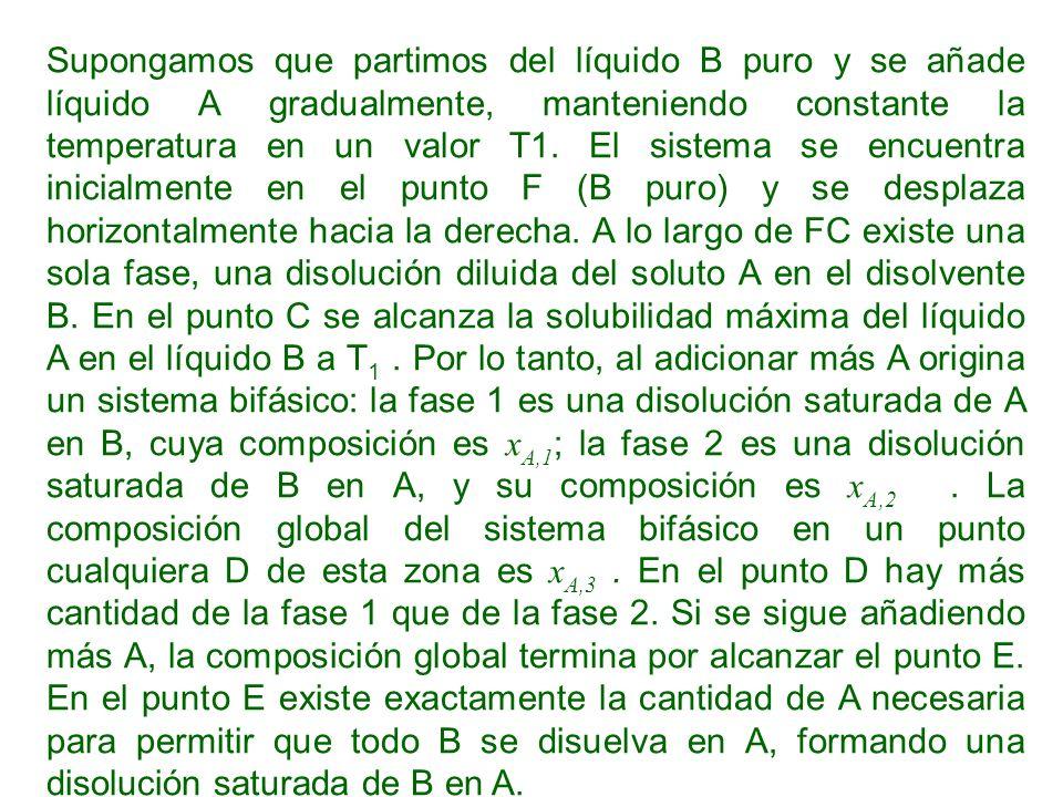Supongamos que partimos del líquido B puro y se añade líquido A gradualmente, manteniendo constante la temperatura en un valor T1.