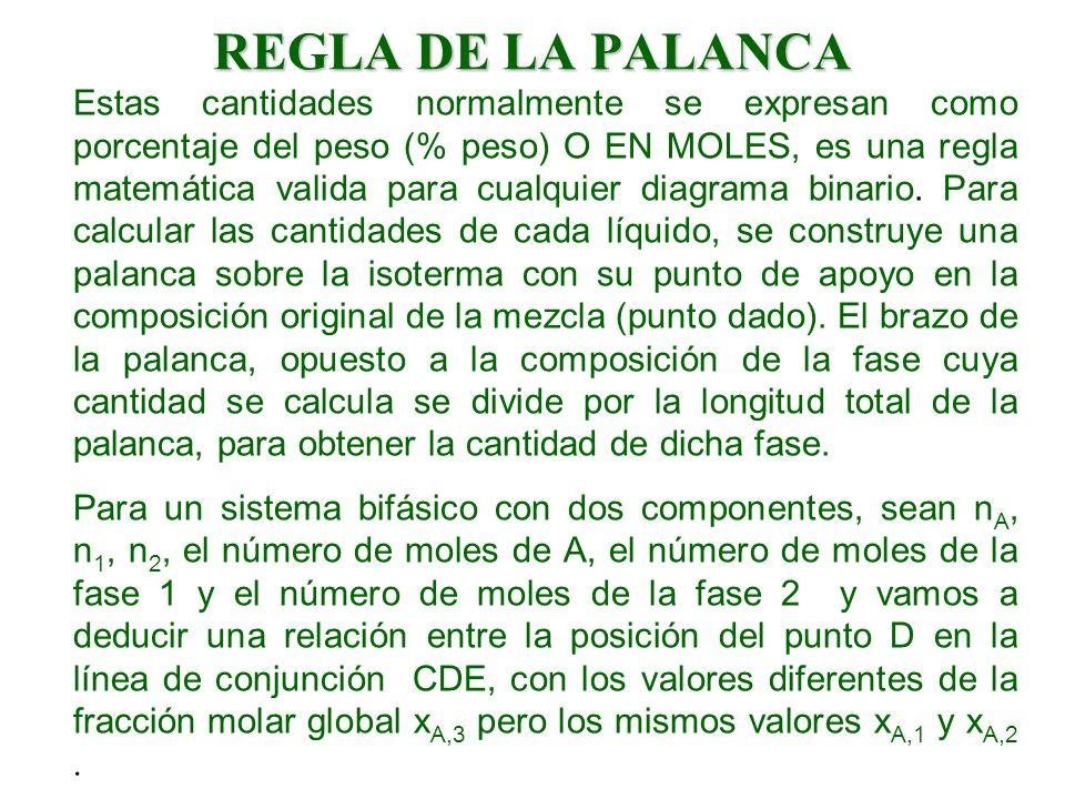 REGLA DE LA PALANCA