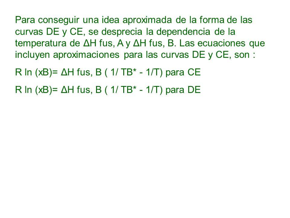 Para conseguir una idea aproximada de la forma de las curvas DE y CE, se desprecia la dependencia de la temperatura de ΔH fus, A y ΔH fus, B. Las ecuaciones que incluyen aproximaciones para las curvas DE y CE, son :