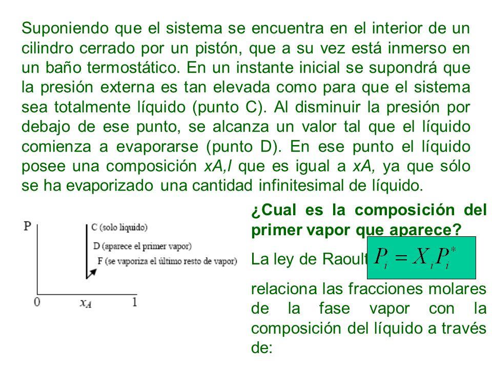 Suponiendo que el sistema se encuentra en el interior de un cilindro cerrado por un pistón, que a su vez está inmerso en un baño termostático. En un instante inicial se supondrá que la presión externa es tan elevada como para que el sistema sea totalmente líquido (punto C). Al disminuir la presión por debajo de ese punto, se alcanza un valor tal que el líquido comienza a evaporarse (punto D). En ese punto el líquido posee una composición xA,l que es igual a xA, ya que sólo se ha evaporizado una cantidad infinitesimal de líquido.