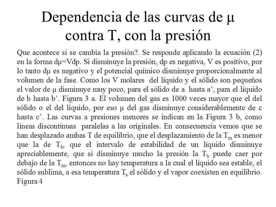 Dependencia de las curvas de μ contra T, con la presión