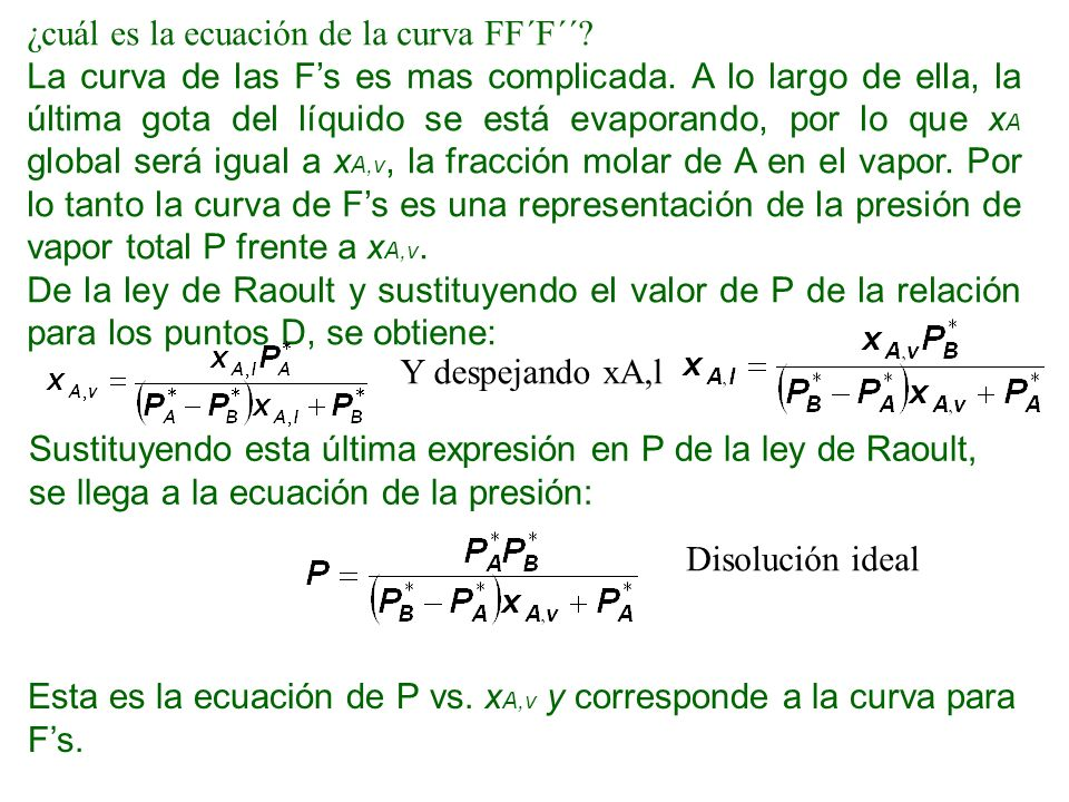¿cuál es la ecuación de la curva FF´F´´