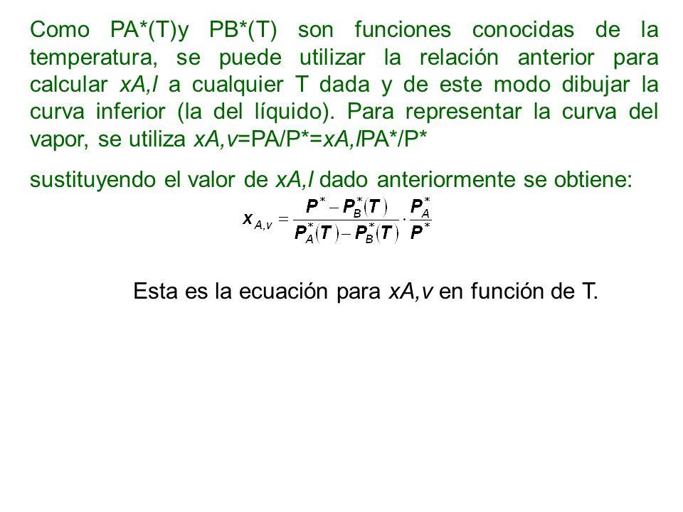 Como PA*(T)y PB*(T) son funciones conocidas de la temperatura, se puede utilizar la relación anterior para calcular xA,l a cualquier T dada y de este modo dibujar la curva inferior (la del líquido). Para representar la curva del vapor, se utiliza xA,v=PA/P*=xA,lPA*/P*