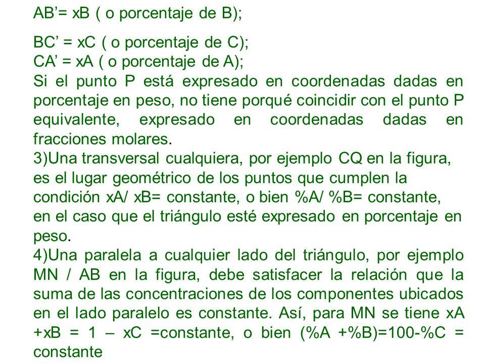 AB'= xB ( o porcentaje de B);
