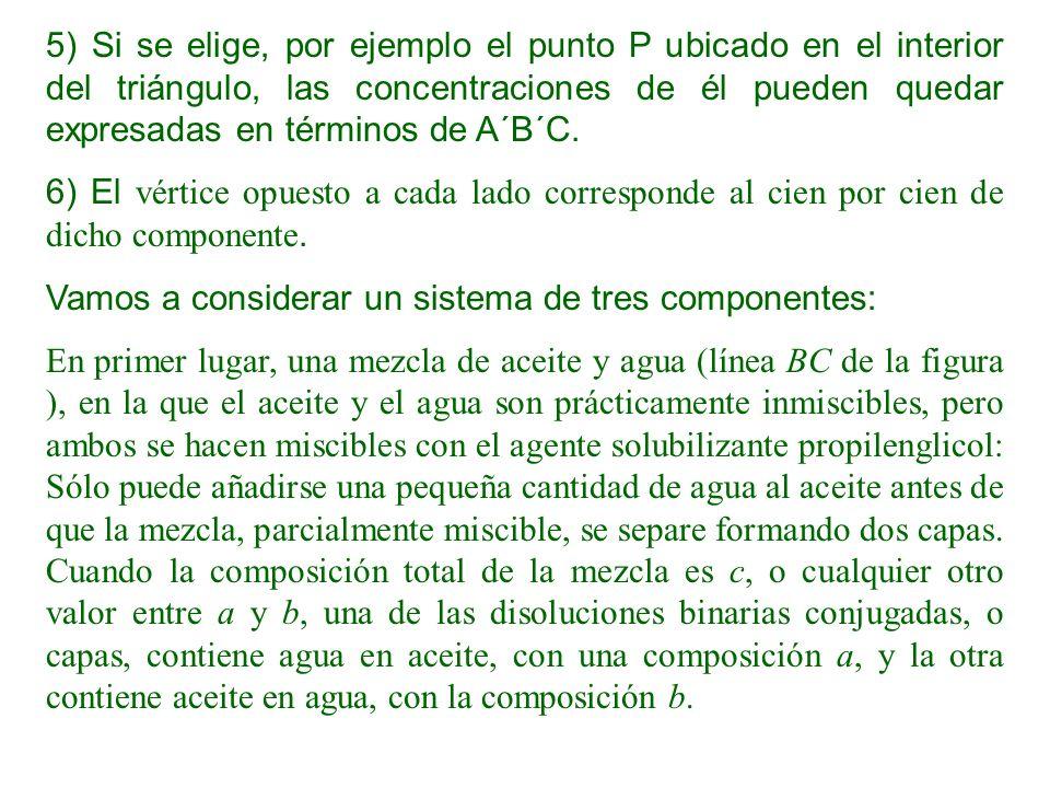 5) Si se elige, por ejemplo el punto P ubicado en el interior del triángulo, las concentraciones de él pueden quedar expresadas en términos de A´B´C.