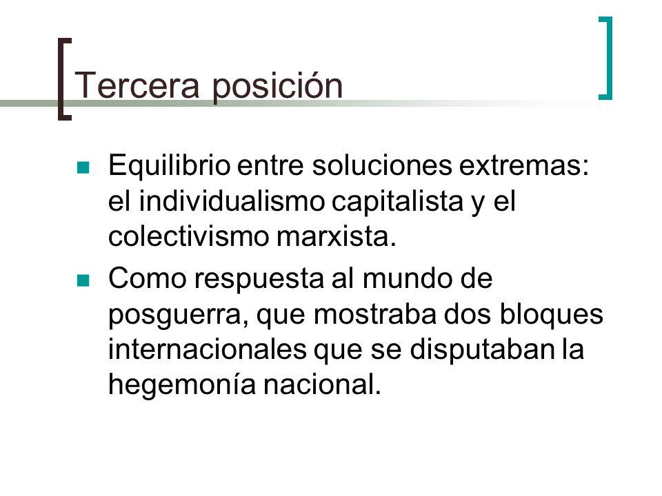 Tercera posiciónEquilibrio entre soluciones extremas: el individualismo capitalista y el colectivismo marxista.