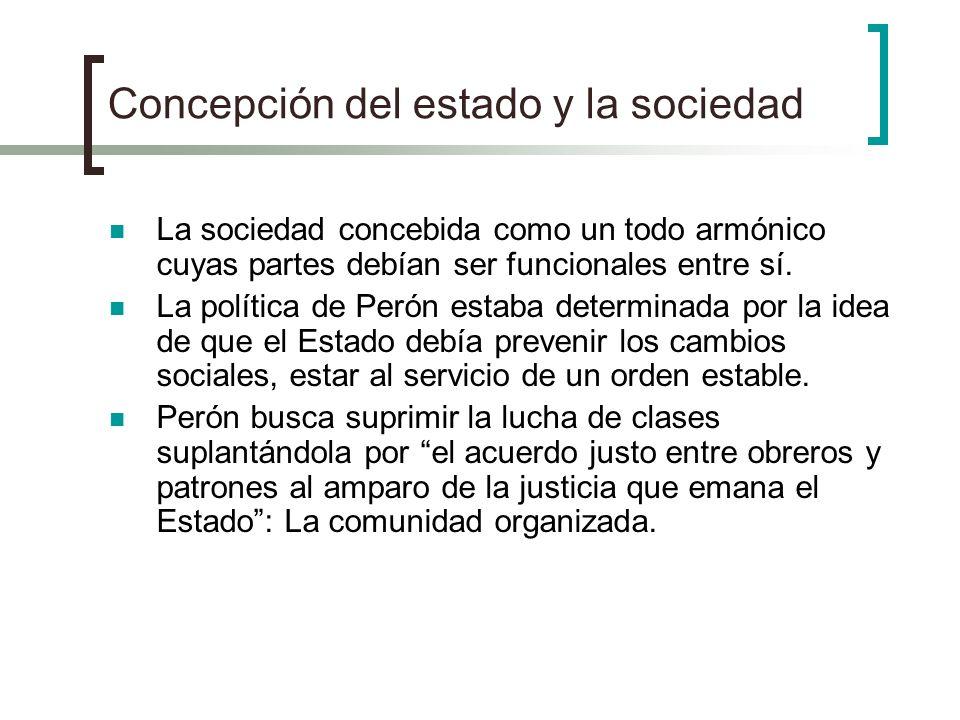 Concepción del estado y la sociedad
