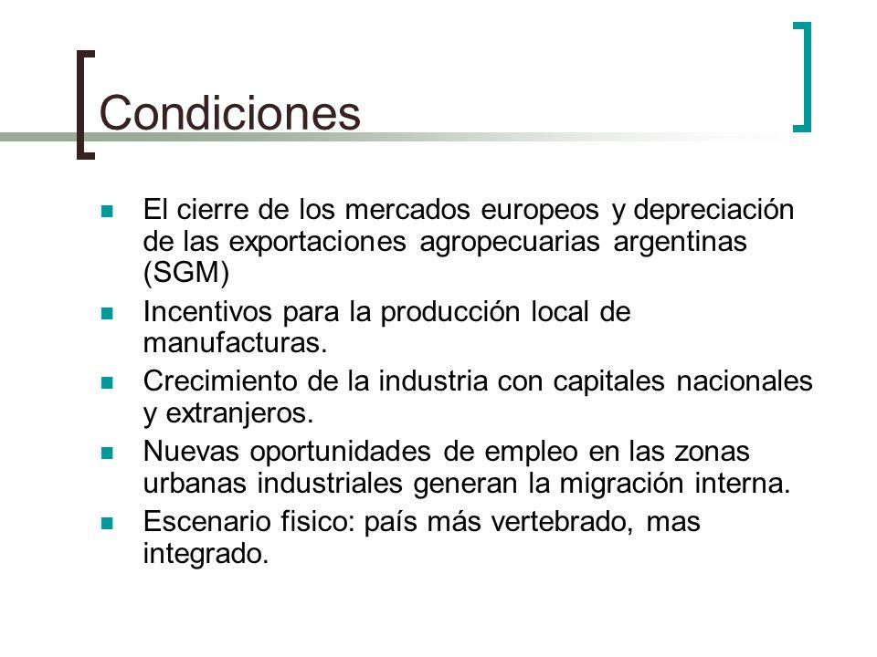 Condiciones El cierre de los mercados europeos y depreciación de las exportaciones agropecuarias argentinas (SGM)