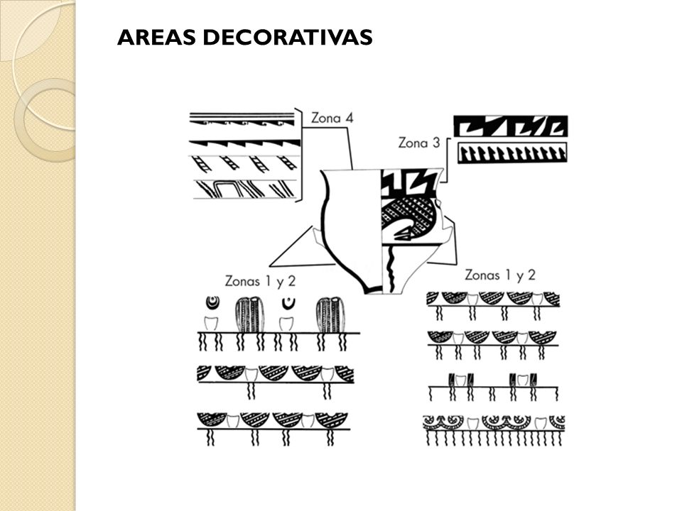 AREAS DECORATIVAS