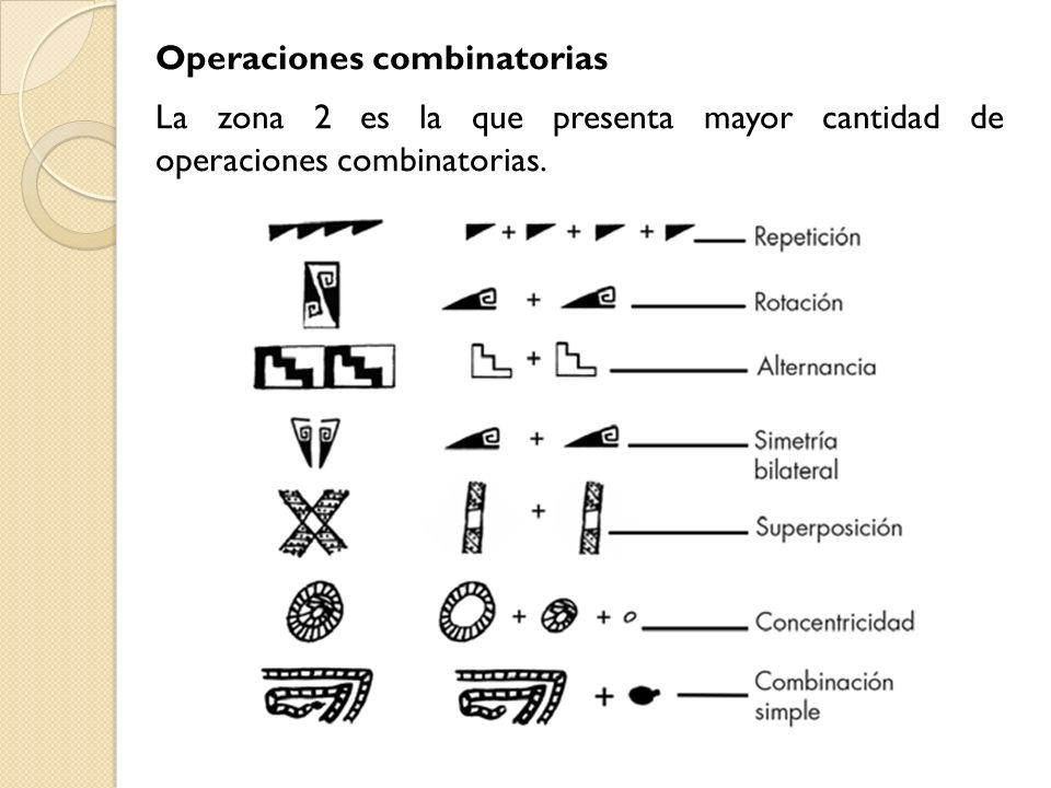 Operaciones combinatorias