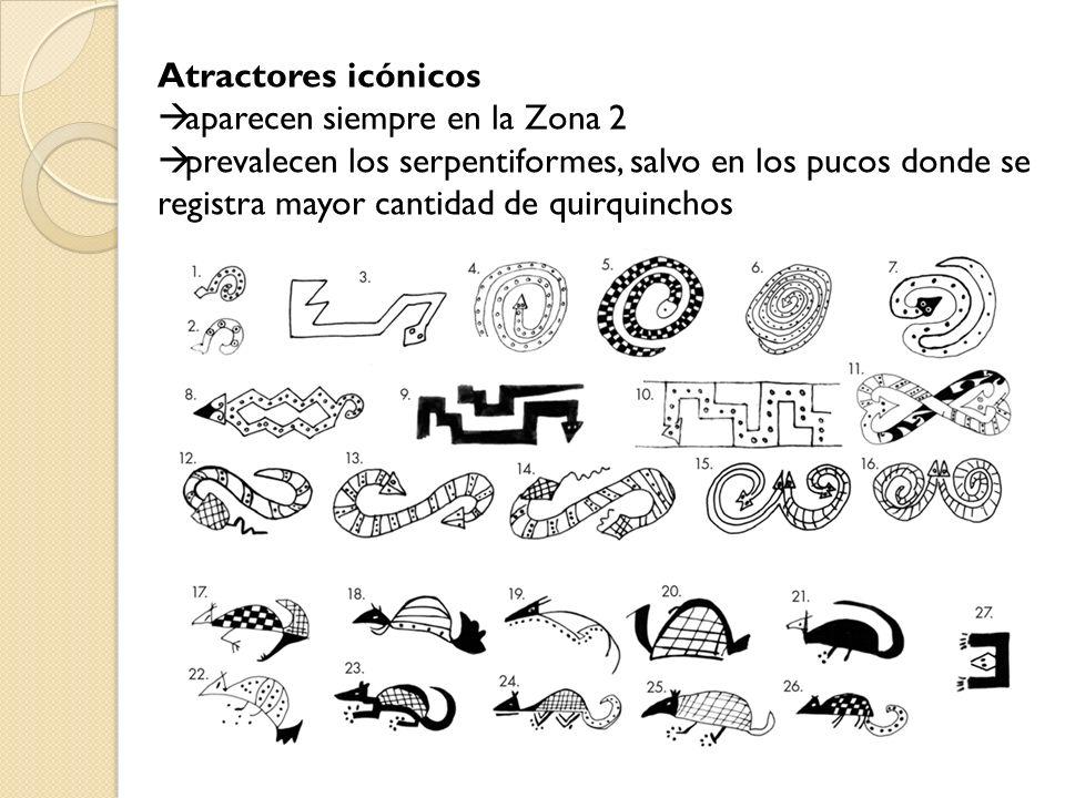 Atractores icónicos aparecen siempre en la Zona 2.