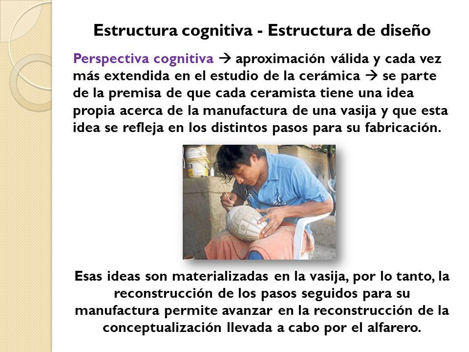 Estructura cognitiva - Estructura de diseño