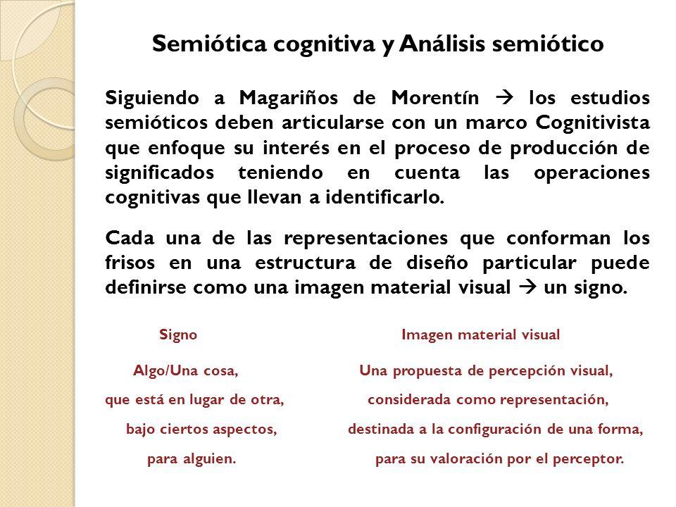 Semiótica cognitiva y Análisis semiótico