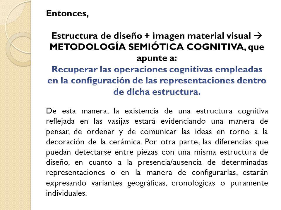 Entonces, Estructura de diseño + imagen material visual  METODOLOGÍA SEMIÓTICA COGNITIVA, que apunte a: