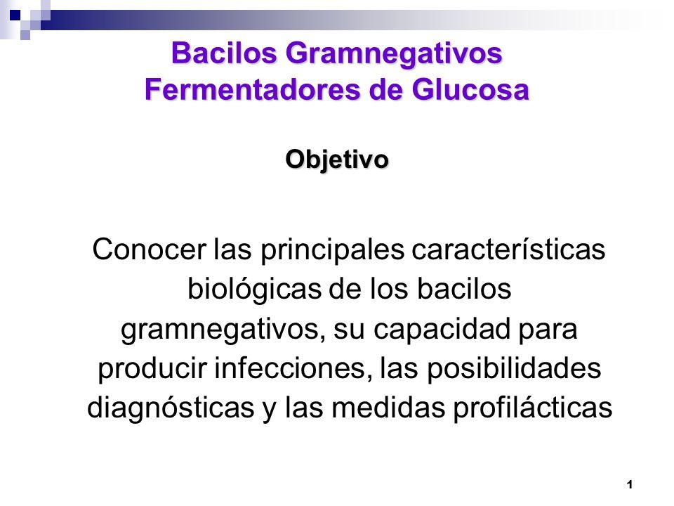 Bacilos Gramnegativos Fermentadores de Glucosa