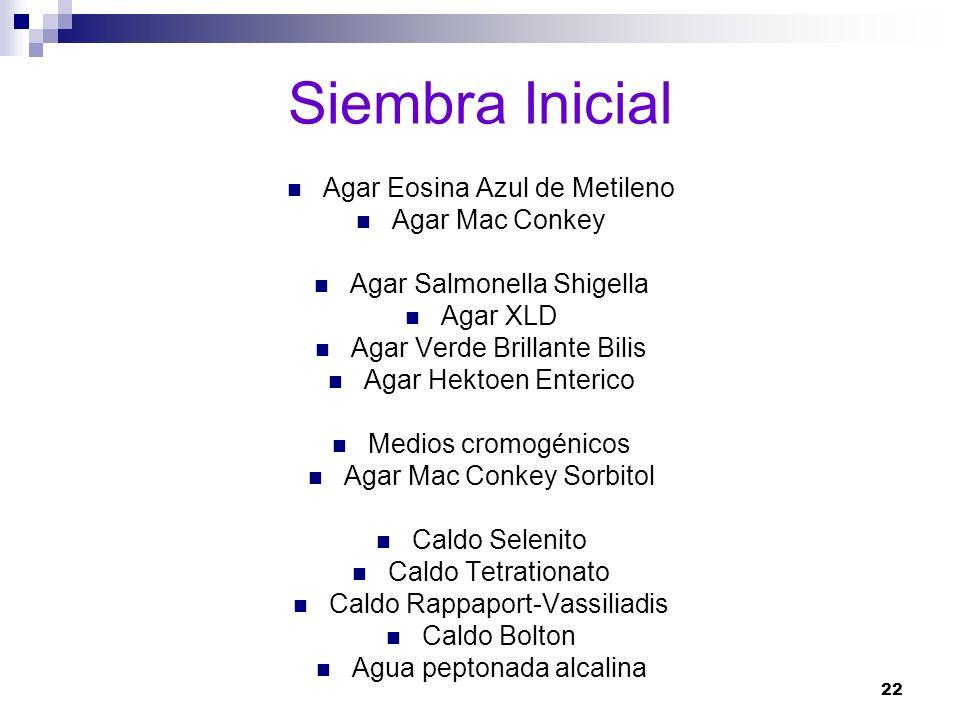 Siembra Inicial Agar Eosina Azul de Metileno Agar Mac Conkey