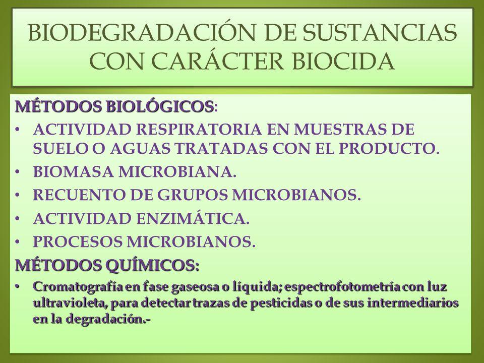 BIODEGRADACIÓN DE SUSTANCIAS CON CARÁCTER BIOCIDA