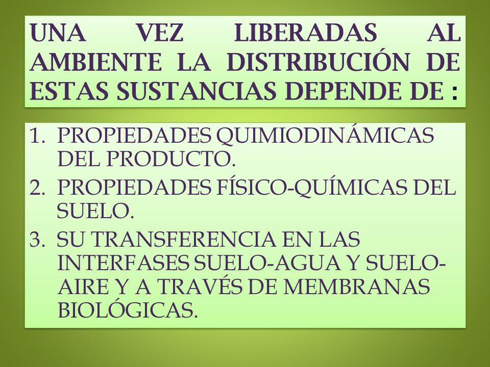 UNA VEZ LIBERADAS AL AMBIENTE LA DISTRIBUCIÓN DE ESTAS SUSTANCIAS DEPENDE DE :