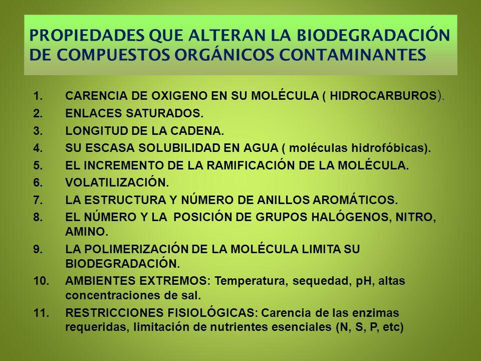 PROPIEDADES QUE ALTERAN LA BIODEGRADACIÓN DE COMPUESTOS ORGÁNICOS CONTAMINANTES