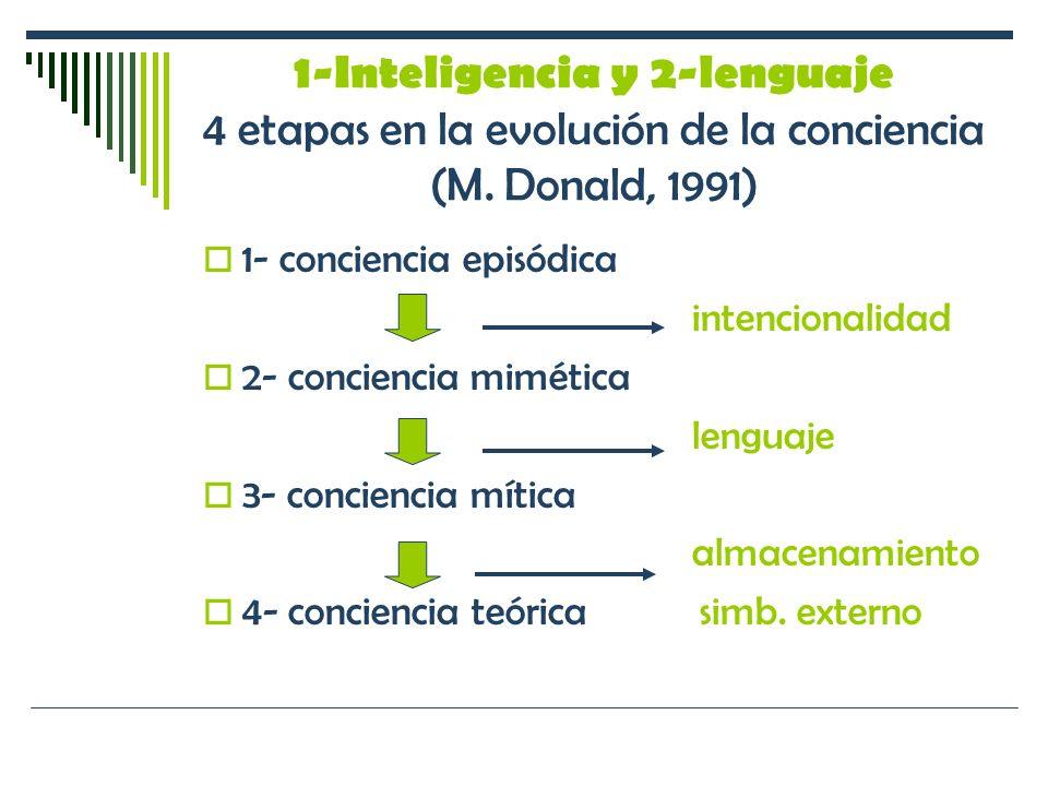 1-Inteligencia y 2-lenguaje 4 etapas en la evolución de la conciencia (M. Donald, 1991)