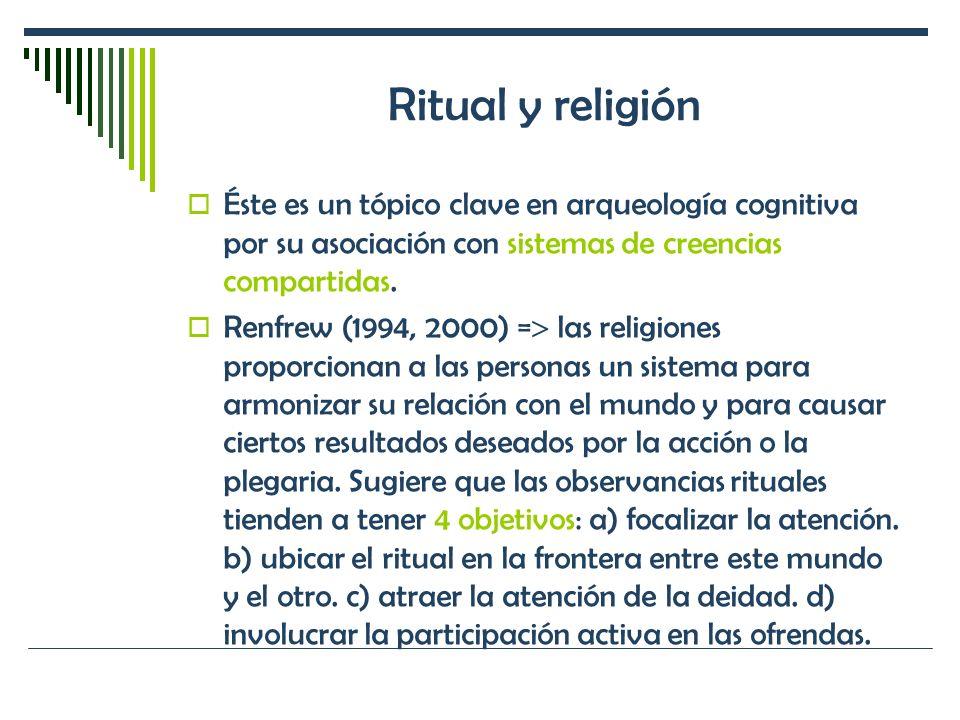 Ritual y religiónÉste es un tópico clave en arqueología cognitiva por su asociación con sistemas de creencias compartidas.